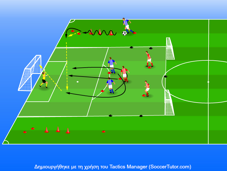 3vs3CrossingTransitionDrill