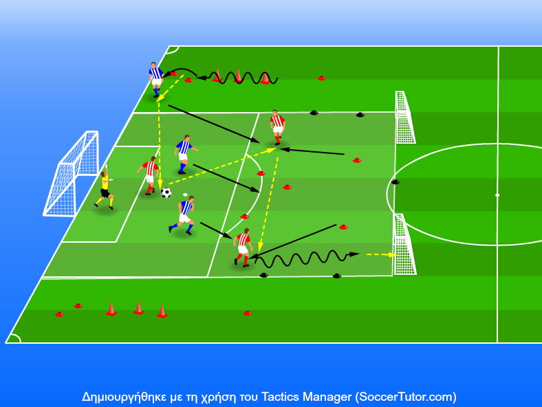 3vs3CrossingTransitionDrill2