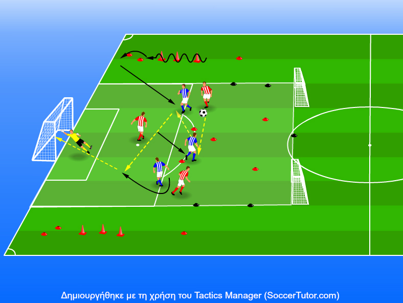 3vs3CrossingTransitionDrill3